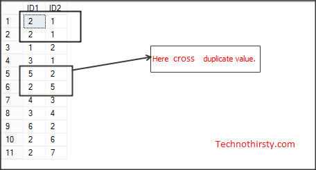 Desired OUTPUT Query-3