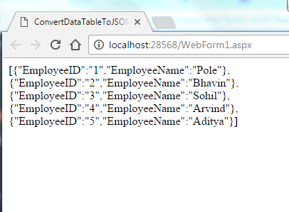 Convert DataTable to JSON in C# - Techno Thirsty