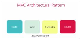 MVC-Architectural-Pattern